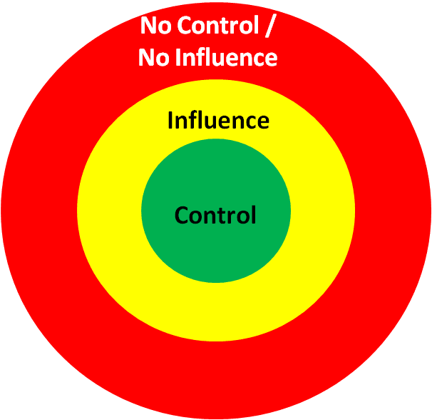 spheres-of-influence-graphic